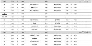 IDOL STAGRAM 番外編